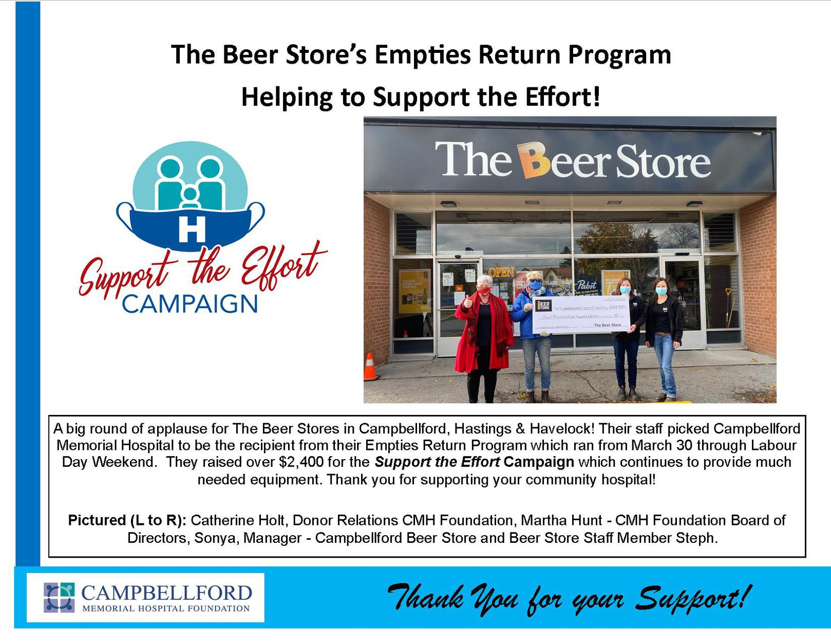 Beer Store Returns for Covid-19 2020